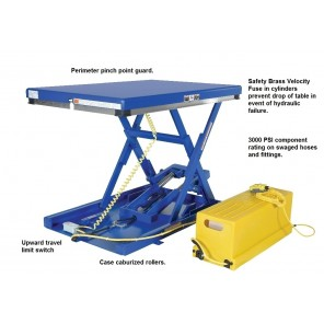 """LOW PROFILE SCISSORS TABLE, Cap. (lbs.): 1000, Platform Width: 36-60"""", Platform Length: 53-60"""", Raised Height: 39"""", Lowered Height: 3-1/4"""", Power: 3 Phase/460V"""
